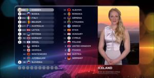 Sigríður Halldórsdóttir